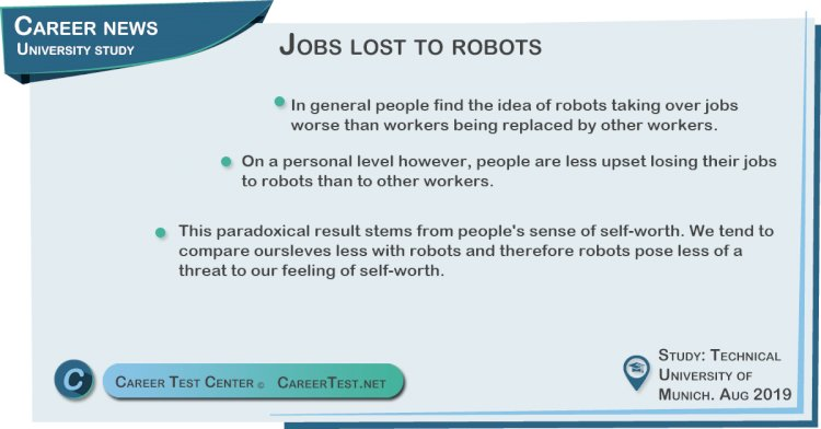Jobs lost to robots